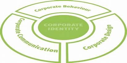 Kommunikation Corporate Identity Brakebusch Ganzheitlicher Prozess Als