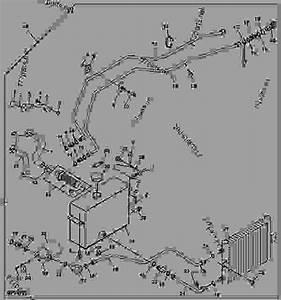 Auxiliary Hydraulic Kit   - 020000  - Progator John Deere Progator - Progator