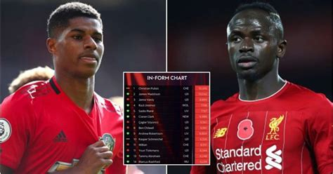 The 50 most in-form Premier League players have been ...