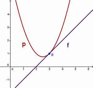 Tangente Berechnen : tangente an parabel mathe artikel ~ Themetempest.com Abrechnung