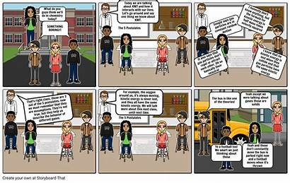 Theory Comic Strip Kinetic Molecular Final Assumptions