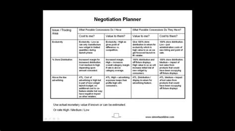 How To Plan & Prepare Properly For A Negotiation Youtube