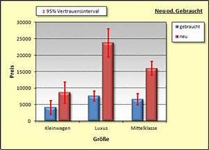 Excel Standardabweichung Berechnen : spielhalle aachen ~ Themetempest.com Abrechnung