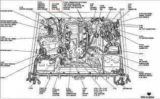similiar f engine diagram keywords singer sewing machine wiring diagram together 2011 chevy duramax