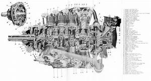 What Were The Piston Engines Used For The B