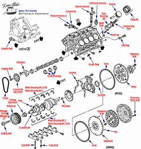 Keen Corvette Parts Diagrams