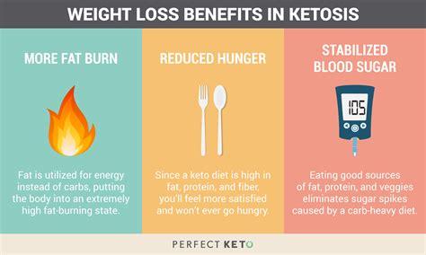 keto diet    benefits getdoc