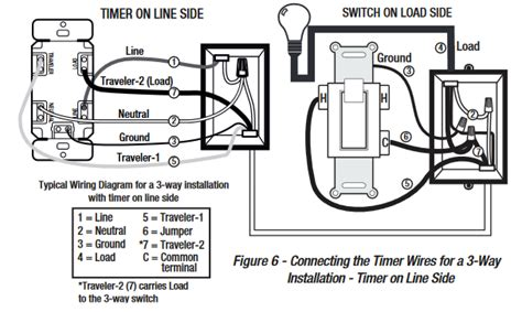 defiant daylight adjusting timer in a 3 way the home depot community
