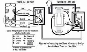 Defiant Daylight Adjusting Timer In A 3