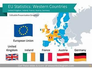France Germany Uk Ireland Austria Western Europe Ppt Gdp