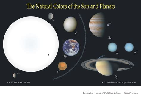 what color is the sun the color of the sun revelation science 2 0