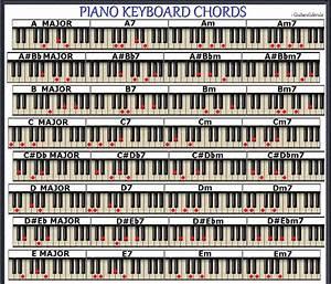 Piano Keyboard Chord Chart - 96 Chords