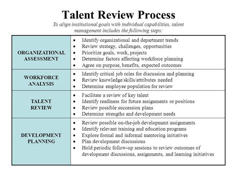 Organization Role Career And Talent Management  Ppt Download. Jumbo Loan Interest Rate Data Security Trends. Design School Rankings Junk Removal Arlington. What Is Sr22 Insurance Florida. Data Cleansing Definition Wipo Patent Search. Hazard Insurance Vs Homeowners Insurance. Laser Eye Surgery Bay Area Victim Of Id Theft. Southern California Public Power Authority. Medicare United Health Care Walkin Bath Tubs