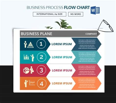 flow chart templates  sample  format