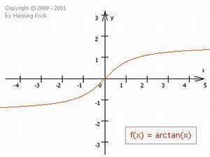 Ln Berechnen : die funktionen ln x und arctan x ~ Themetempest.com Abrechnung