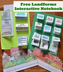 Learning About Landforms Free Resources And Printables