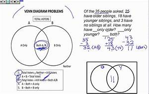 Problem Solving Diagrams