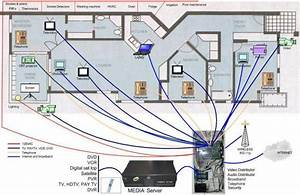 Structured Wiring Diagram Jpg 705 U00d7459 Pixels