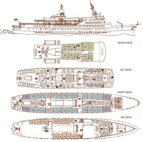 Cruise Ship Specs | Fitbudha.com