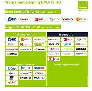 Dvb T2 Fähige Tv Geräte : dvb t2 digital fernsehen im wohnmobil womoflair tipp ~ Frokenaadalensverden.com Haus und Dekorationen