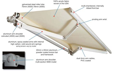 quick guide  basic parts   retractable awning ideas  homes