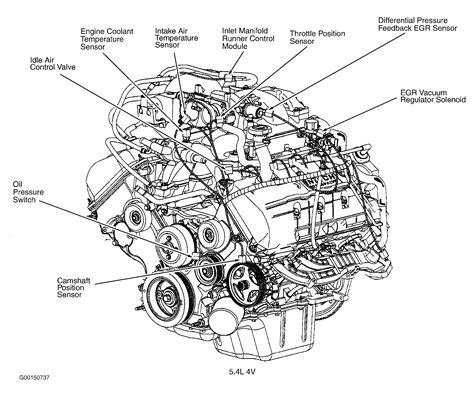 2004 Ford F 150 4 6l Engine Diagram by Firing Order Ford F 150 2004 4 6 Diagram Wiring Diagram