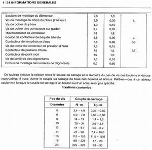 Couple De Serrage : 1500 1600 vn cheche couple serrage vn 1500 ~ Medecine-chirurgie-esthetiques.com Avis de Voitures
