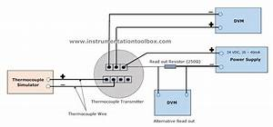 How To Calibrate A Thermocouple Transmitter