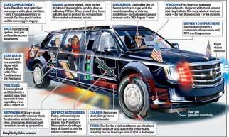 Inside Trump's New Car Dubbed The 'beast'