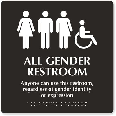 Gender Neutral Bathrooms Debate by The Gender Neutral Restroom Debate Right Or Privilege