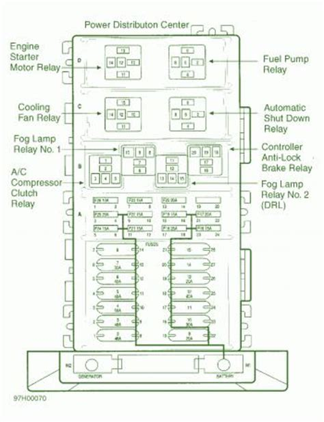 jeep cherokee power distribution fuse box diagram