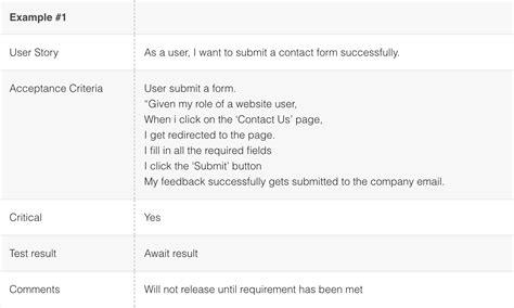 run user acceptance test uat  actual