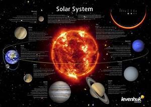 Buy Levenhuk Space Posters Set in online shop | Levenhuk ...