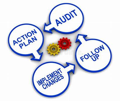 Audit Cycle Compliance Factory Auditor Social Supplier