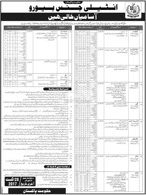 government bureau intelligence bureau government of pakistan islamabad nts