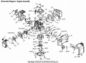 Dr Power Roto Hog Mini Tiller 2 Cycle Ms Parts Diagram For
