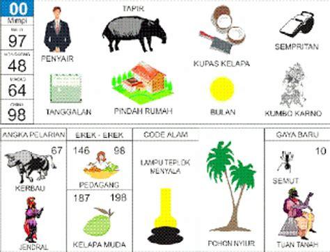 Buku Mimpi 2d Terlengkap Di Indonesia