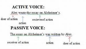 Active and Passive Voice Sentences - English Hold