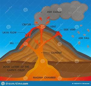 Volcano Structure Royalty
