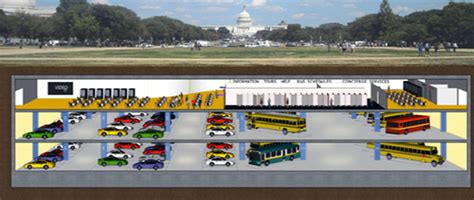 parking garage national mall national mall underground a multi purpose solution for a