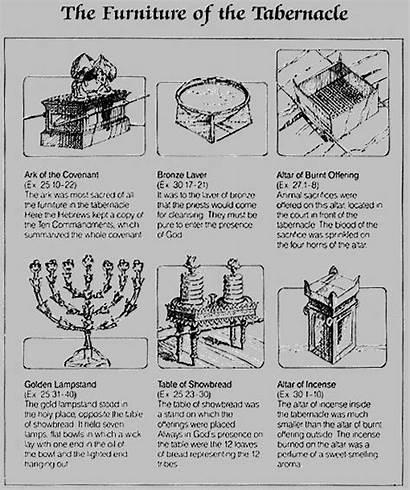 Tabernacle Diagram Bible Furniture Exodus Moses Temple
