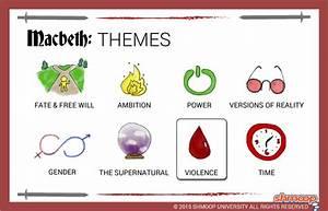 Macbeth Motif Essay creative writing coach masters in creative writing nz bsu creative writing major