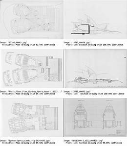 Original Sydney Opera House Drawings And Predictions