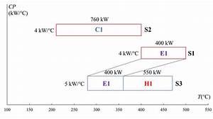 Shifted Retrofit Thermodynamic Grid Diagram  Srtgd  Of The