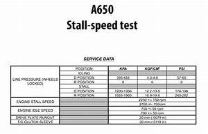 Transmission Repair Manuals A650e