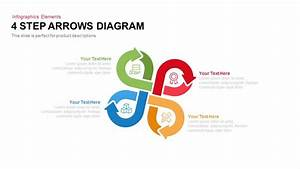 4 Step Arrows Diagram Powerpoint Keynote Template