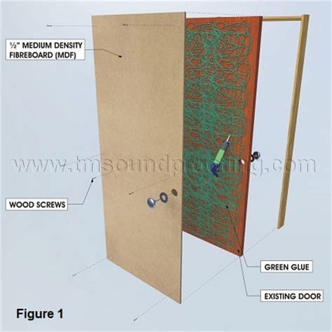how to soundproof your door how to soundproof a door detailed