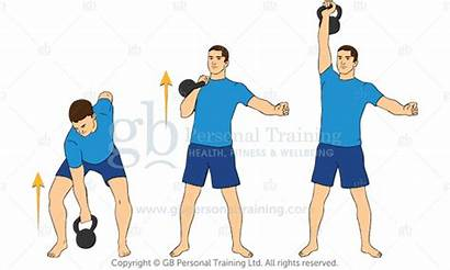 Kettlebell Clean Press Exercise Exercises Advanced Muscles
