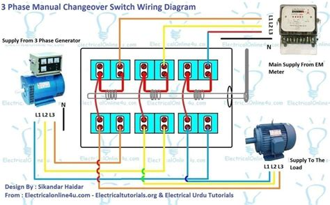 Starter Wiring Connection Diagram by Electrical Wiring 3 Phase Generator Wiring Diagram And
