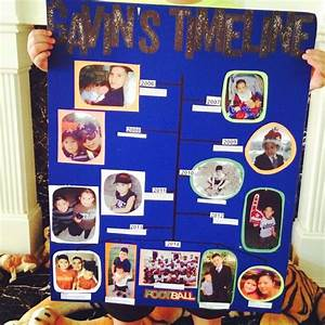 Third Of Life : 1000 ideas about timeline project on pinterest social studies create a timeline and american ~ Orissabook.com Haus und Dekorationen